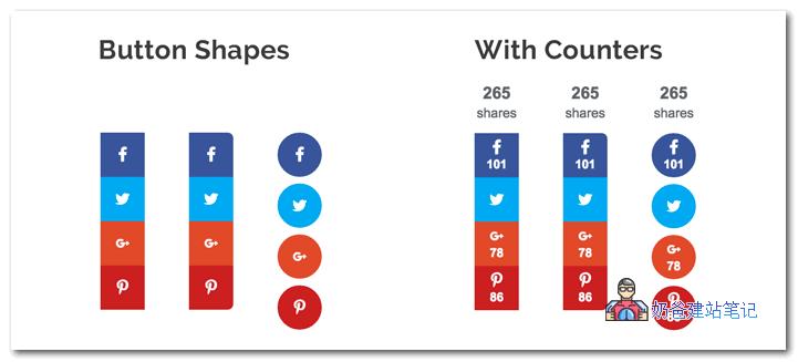 社交分享按钮–由Mediavine成长