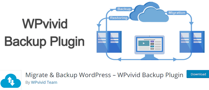 WP备份插件Migrate & Backup WordPress